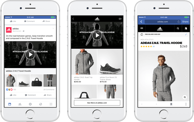 Facebook Ad collection: Hvordan en Facebook Ads Collection ser ut